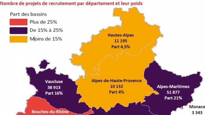 Alpes du Sud : plus de 20.000 embauches prévues cette année